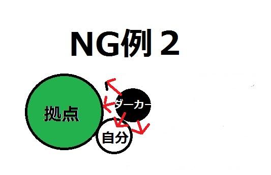 防衛解説2