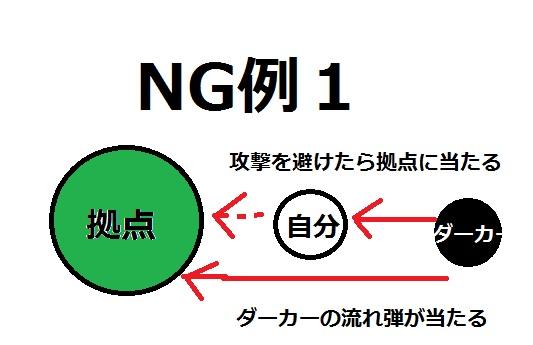 防衛解説1